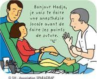 Analgesie Anesthesie Encyclopedie Medicale